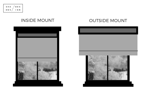 inside & outside mount for roller shades